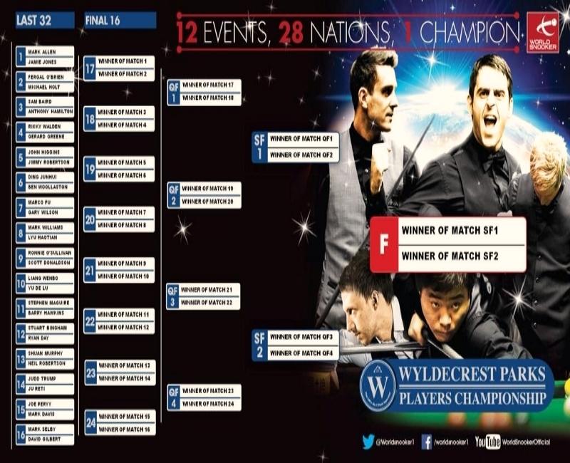 PTC Grand Finals