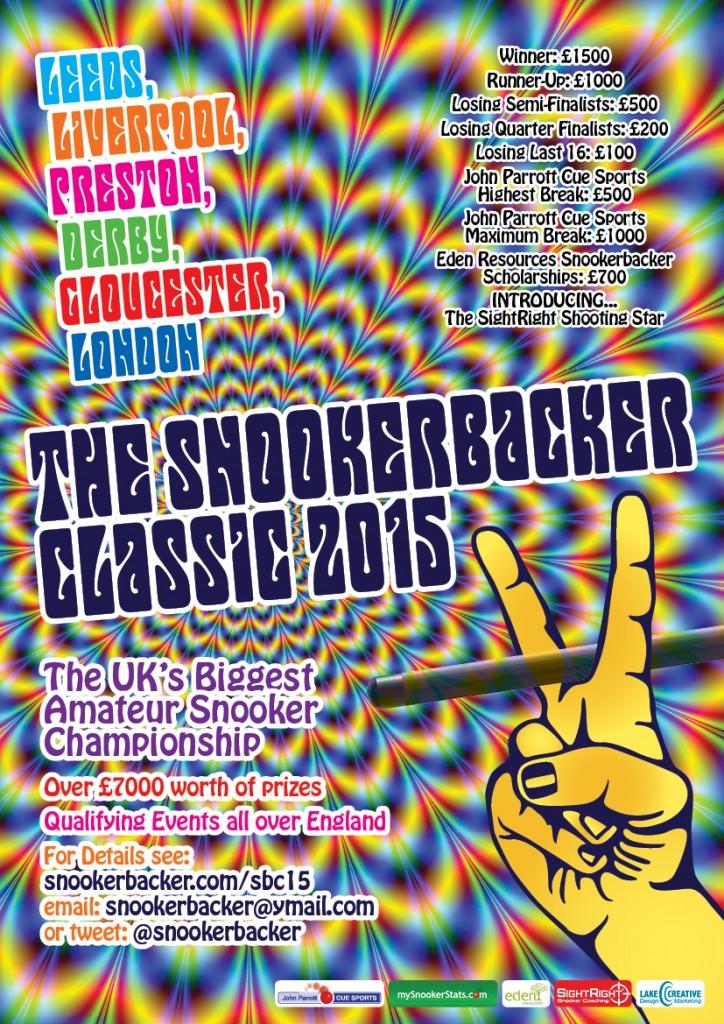 SB2015 A4 Poster